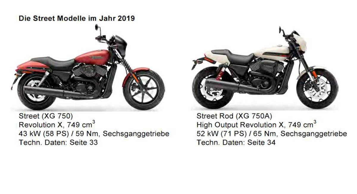 Die Harley-Davidson Street Modelle 2019