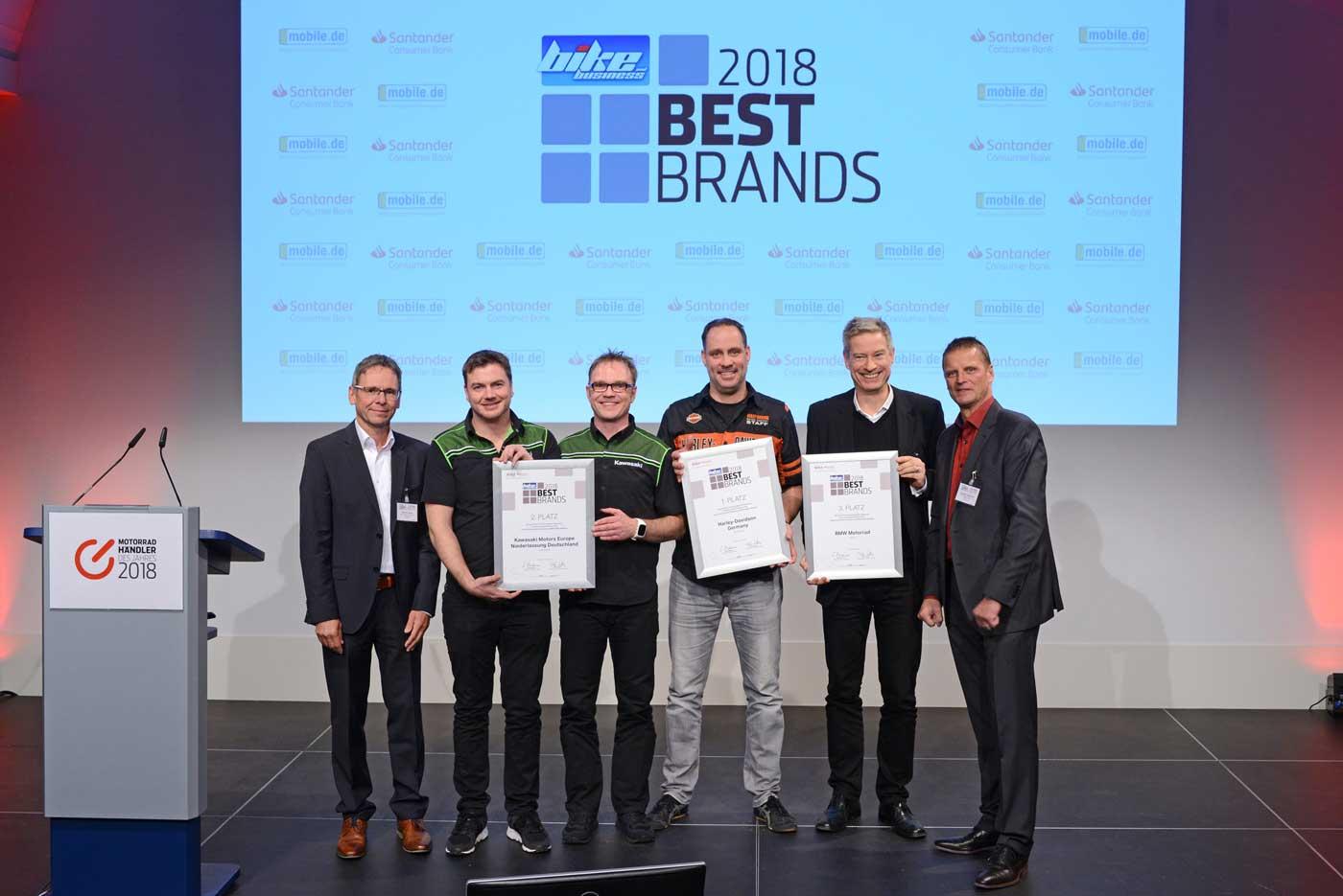 """Topplatzierungen für Harley-Davidson beim """"Best Brands""""- und beim """"Händler des Jahres""""-Award"""