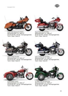 Harley-Davidson Modellreihen Übersicht 2019