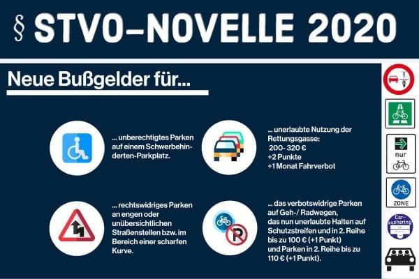 StVO Novelle 2020
